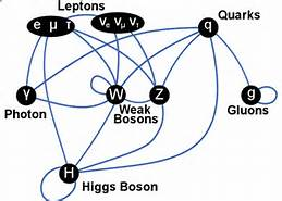 theory string