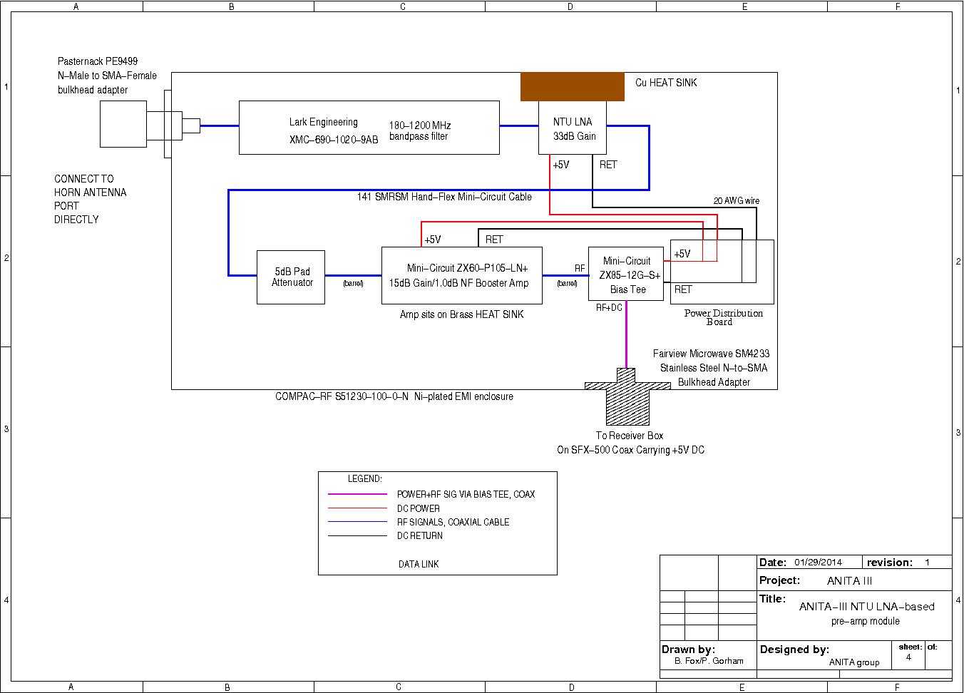 Collection Of NTU-based AMPA Development - January 29, 2014